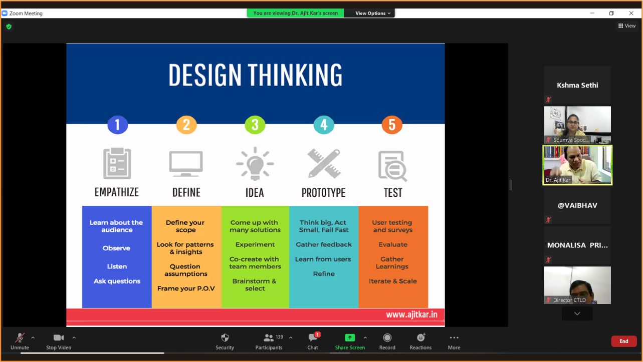 National Webinar on 'Design Thinking' on 12th August 2021.